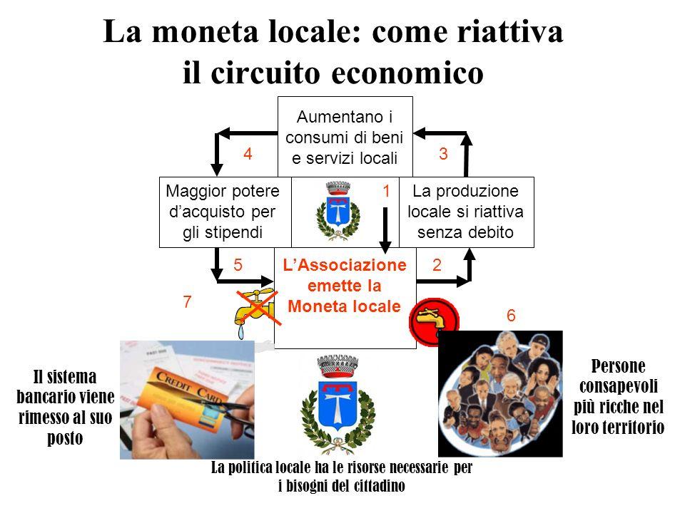 La moneta locale: come riattiva il circuito economico Aumentano i consumi di beni e servizi locali La produzione locale si riattiva senza debito Maggi