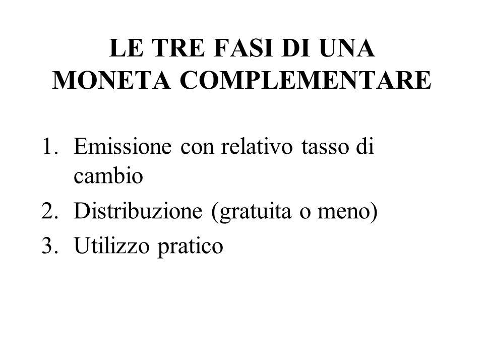 LE TRE FASI DI UNA MONETA COMPLEMENTARE 1.Emissione con relativo tasso di cambio 2.Distribuzione (gratuita o meno) 3.Utilizzo pratico
