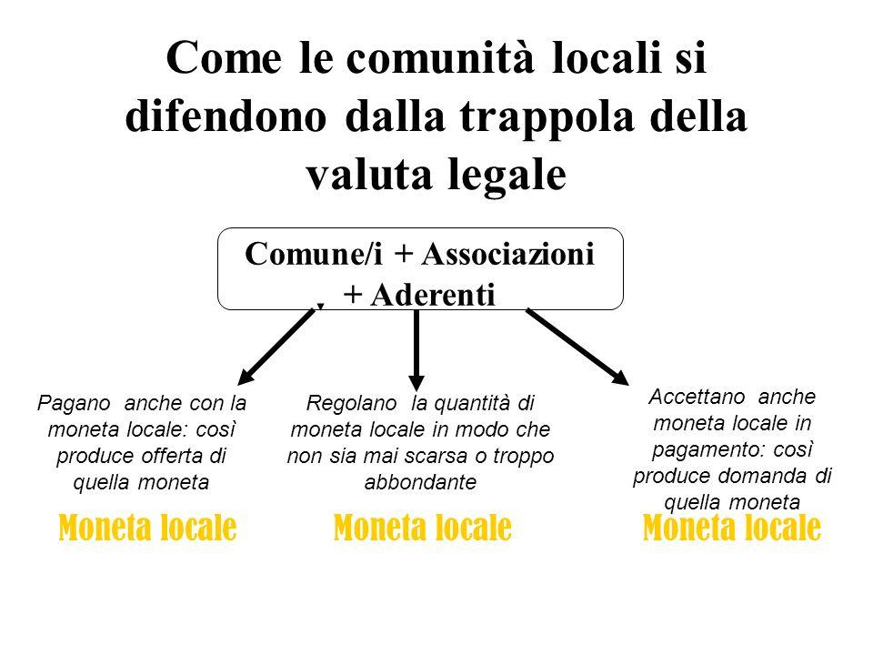 Come le comunità locali si difendono dalla trappola della valuta legale Comune/i + Associazioni + Aderenti Regolano la quantità di moneta locale in mo