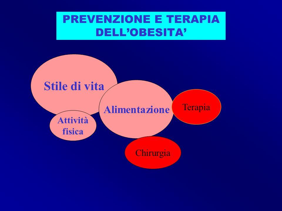 PREVENZIONE E TERAPIA DELLOBESITA Stile di vita Attività fisica Alimentazione Terapia Chirurgia