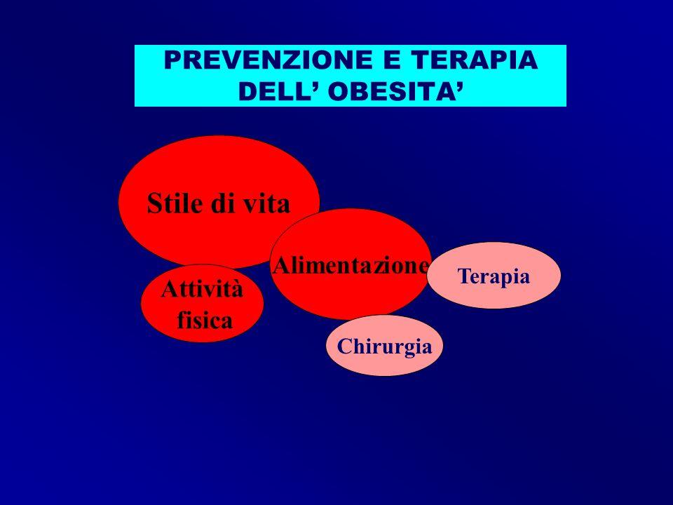 PREVENZIONE E TERAPIA DELL OBESITA Stile di vita Attività fisica Alimentazione Terapia Chirurgia