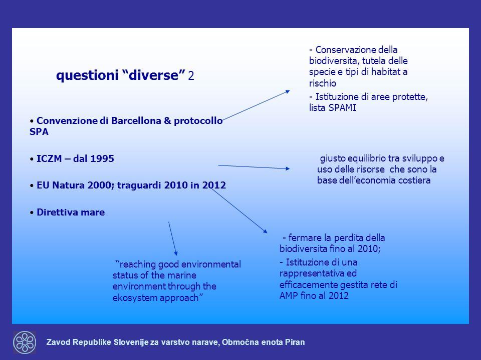Zavod Republike Slovenije za varstvo narave, Območna enota Piran Convenzione di Barcellona & protocollo SPA ICZM – dal 1995 EU Natura 2000; traguardi