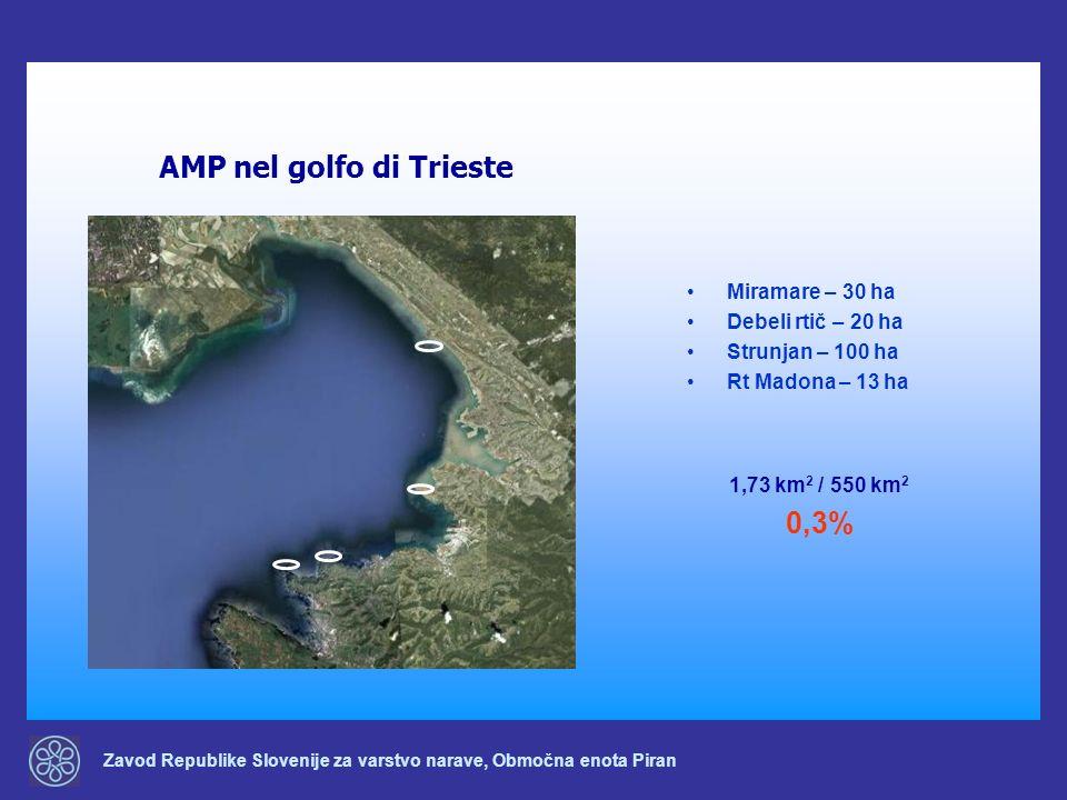 Zavod Republike Slovenije za varstvo narave, Območna enota Piran AMP nel golfo di Trieste Miramare – 30 ha Debeli rtič – 20 ha Strunjan – 100 ha Rt Ma