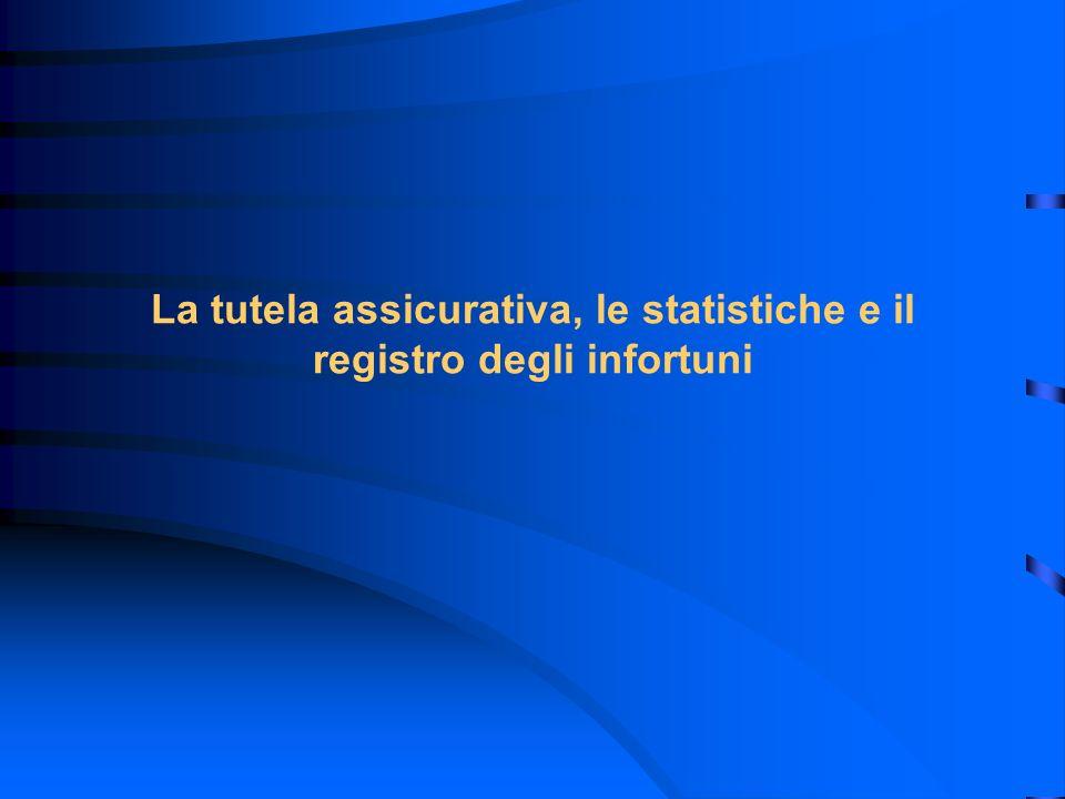 La tutela assicurativa, le statistiche e il registro degli infortuni