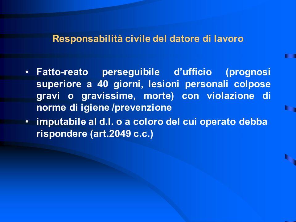 Responsabilità civile del datore di lavoro Fatto-reato perseguibile dufficio (prognosi superiore a 40 giorni, lesioni personali colpose gravi o gravis