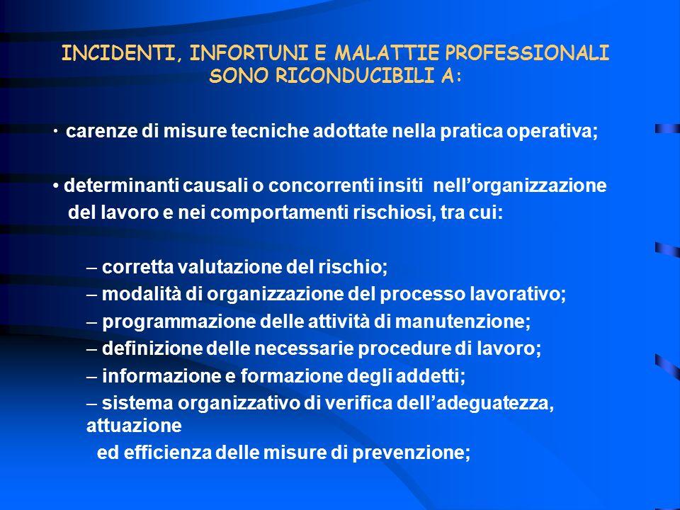 INCIDENTI, INFORTUNI E MALATTIE PROFESSIONALI SONO RICONDUCIBILI A: carenze di misure tecniche adottate nella pratica operativa; determinanti causali