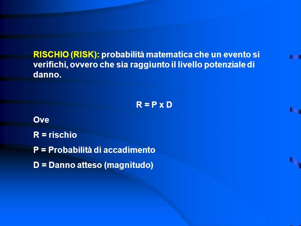 RISCHIO (RISK): probabilità matematica che un evento si verifichi, ovvero che sia raggiunto il livello potenziale di danno. R = P x D Ove R = rischio