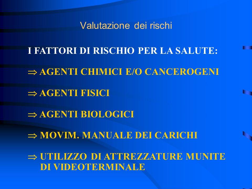 Valutazione dei rischi I FATTORI DI RISCHIO PER LA SALUTE: AGENTI CHIMICI E/O CANCEROGENI AGENTI FISICI AGENTI BIOLOGICI MOVIM. MANUALE DEI CARICHI UT