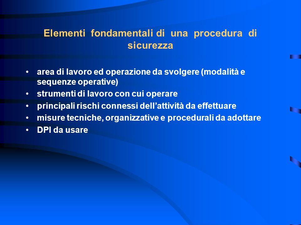 Elementi fondamentali di una procedura di sicurezza area di lavoro ed operazione da svolgere (modalità e sequenze operative) strumenti di lavoro con c