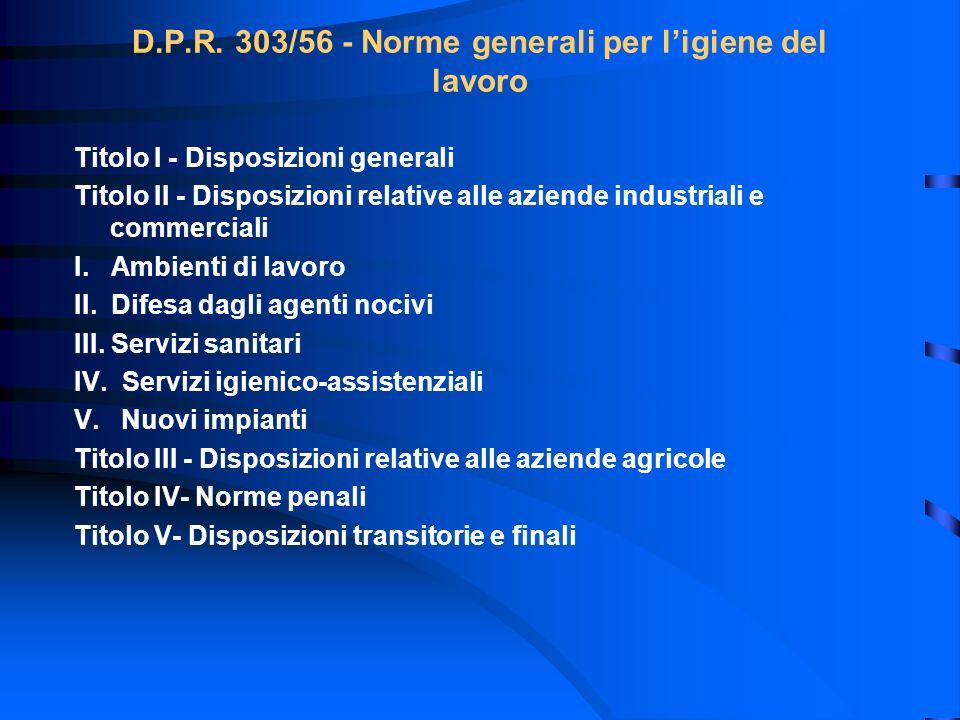 D.P.R. 303/56 - Norme generali per ligiene del lavoro Titolo I - Disposizioni generali Titolo II - Disposizioni relative alle aziende industriali e co