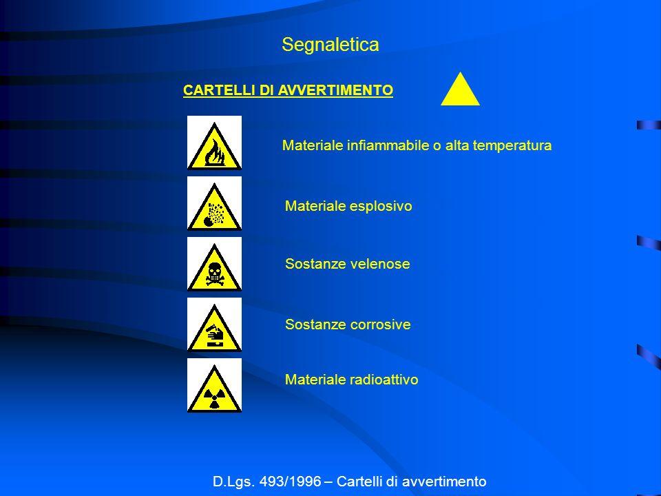 Segnaletica D.Lgs. 493/1996 – Cartelli di avvertimento CARTELLI DI AVVERTIMENTO Materiale infiammabile o alta temperatura Materiale esplosivo Sostanze