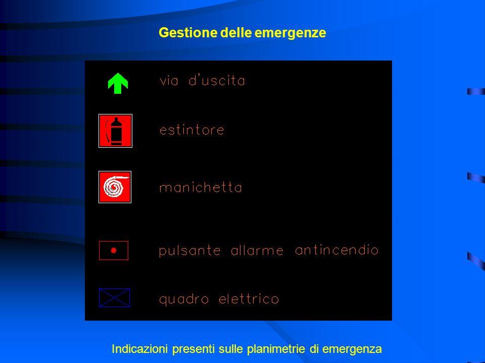Gestione delle emergenze Indicazioni presenti sulle planimetrie di emergenza