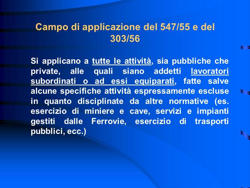 Campo di applicazione del 547/55 e del 303/56 Si applicano a tutte le attività, sia pubbliche che private, alle quali siano addetti lavoratori subordi