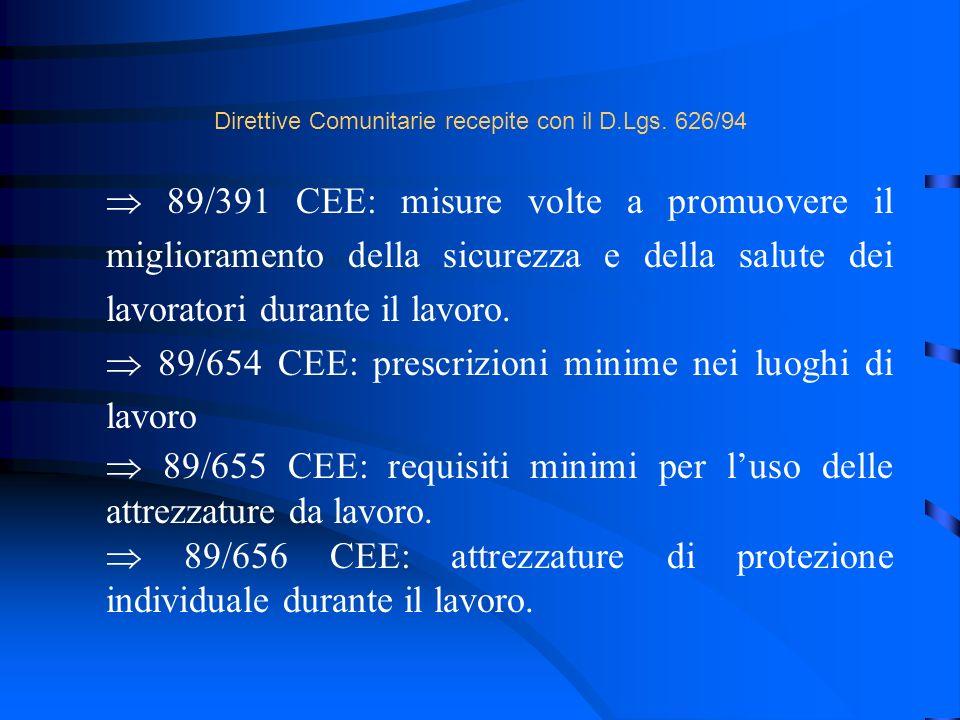 Direttive Comunitarie recepite con il D.Lgs. 626/94 89/391 CEE: misure volte a promuovere il miglioramento della sicurezza e della salute dei lavorato