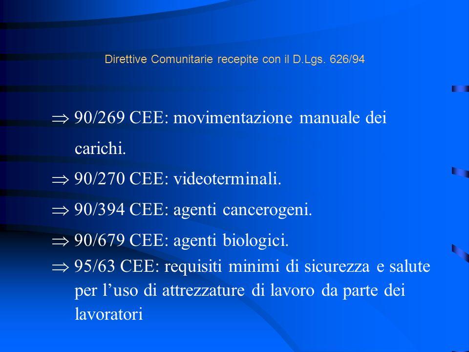 Direttive Comunitarie recepite con il D.Lgs. 626/94 90/269 CEE: movimentazione manuale dei carichi. 90/270 CEE: videoterminali. 90/394 CEE: agenti can