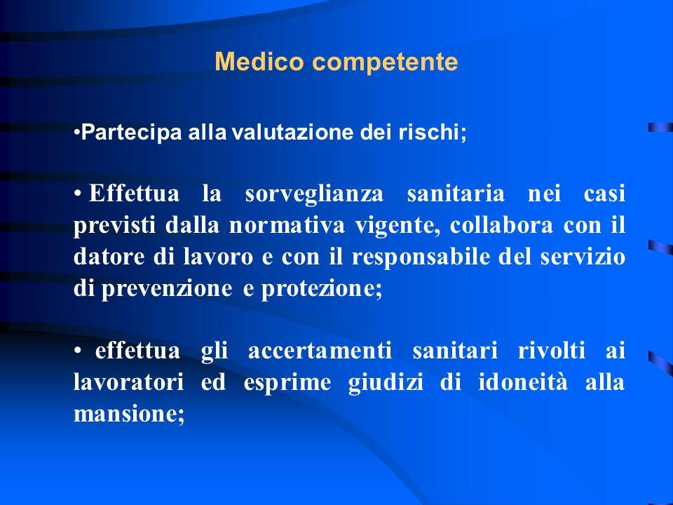 Medico competente Partecipa alla valutazione dei rischi; Effettua la sorveglianza sanitaria nei casi previsti dalla normativa vigente, collabora con i