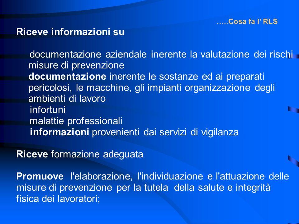 …..Cosa fa l RLS Riceve informazioni su documentazione aziendale inerente la valutazione dei rischi misure di prevenzione documentazione inerente le s
