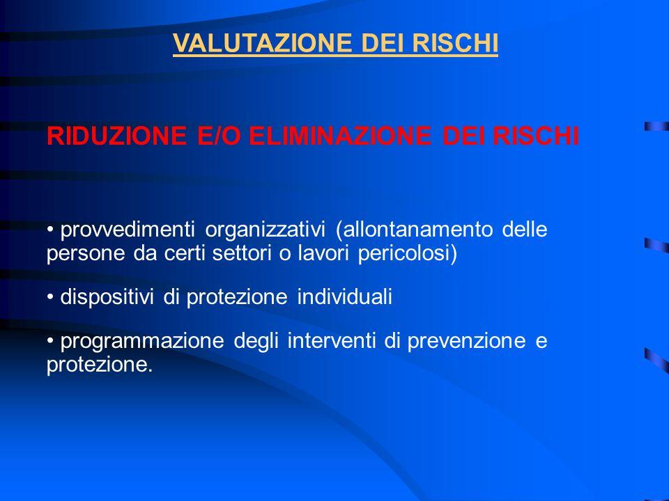 RIDUZIONE E/O ELIMINAZIONE DEI RISCHI provvedimenti organizzativi (allontanamento delle persone da certi settori o lavori pericolosi) dispositivi di p