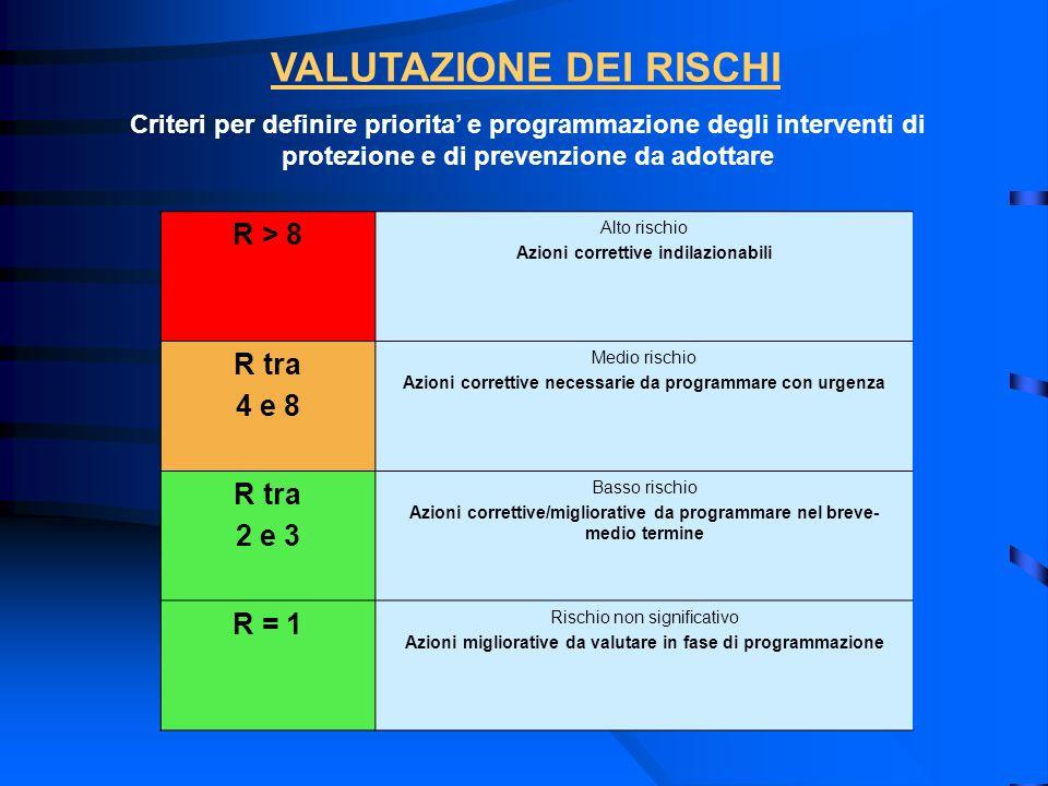 R > 8 Alto rischio Azioni correttive indilazionabili R tra 4 e 8 Medio rischio Azioni correttive necessarie da programmare con urgenza R tra 2 e 3 Bas