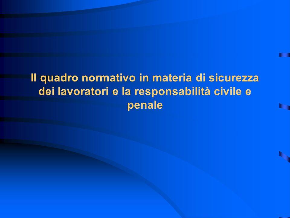 ARTICOLO 590 C.P.