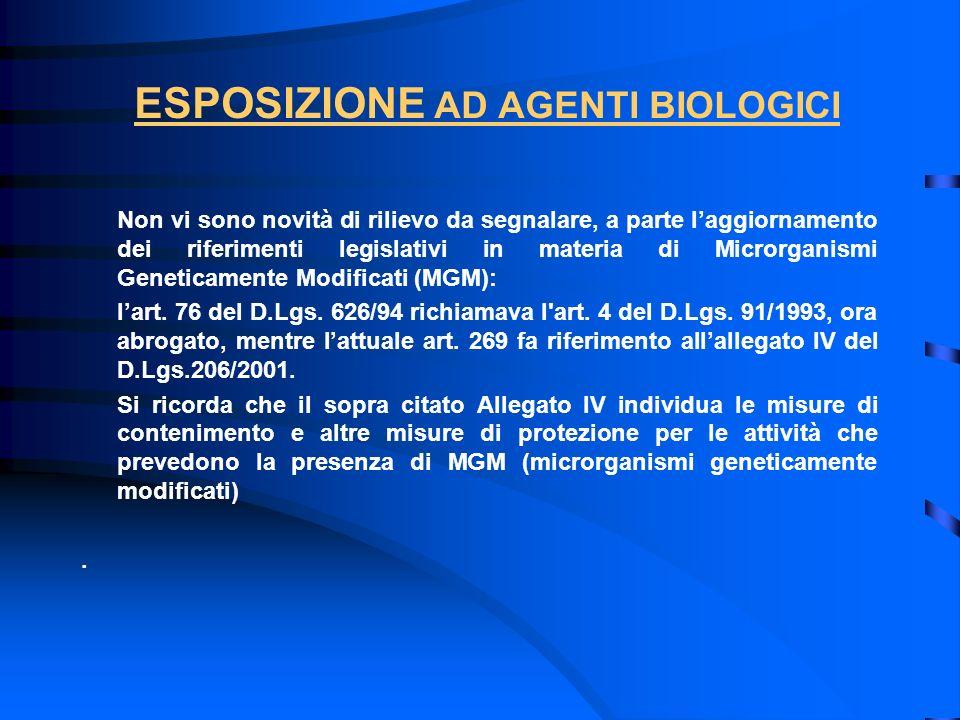 ESPOSIZIONE AD AGENTI BIOLOGICI Non vi sono novità di rilievo da segnalare, a parte laggiornamento dei riferimenti legislativi in materia di Microrgan
