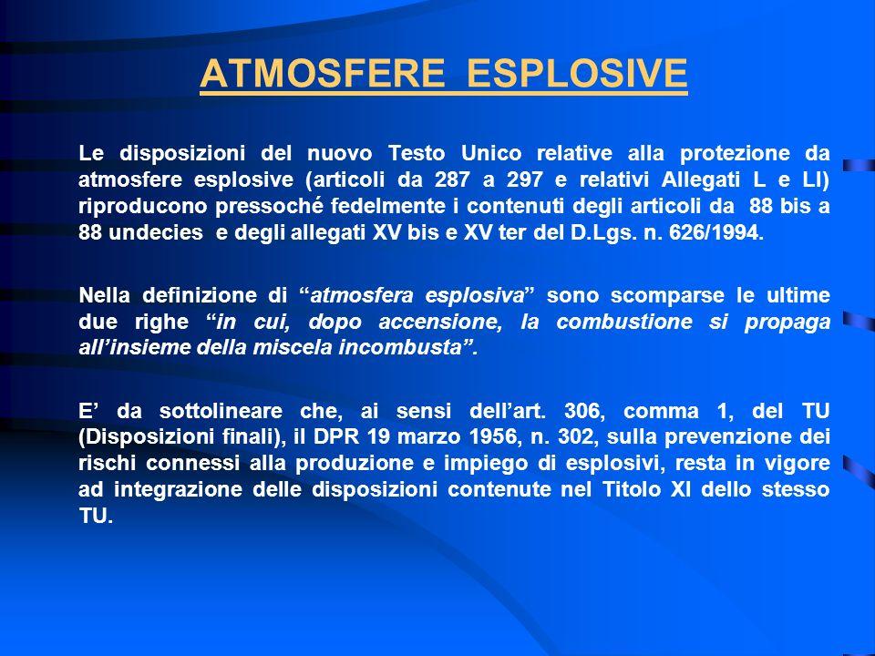 ATMOSFERE ESPLOSIVE Le disposizioni del nuovo Testo Unico relative alla protezione da atmosfere esplosive (articoli da 287 a 297 e relativi Allegati L