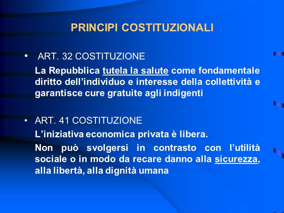 PRINCIPI COSTITUZIONALI ART. 32 COSTITUZIONE La Repubblica tutela la salute come fondamentale diritto dellindividuo e interesse della collettività e g