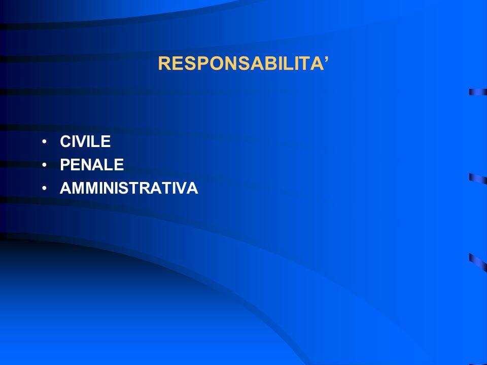RESPONSABILITA CIVILE PENALE AMMINISTRATIVA