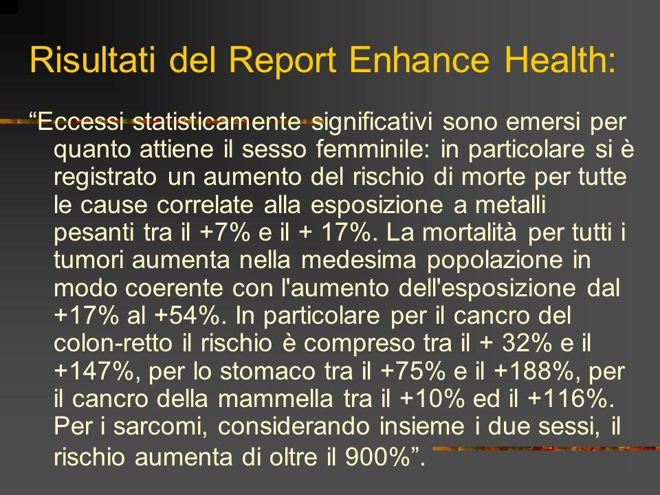 Risultati del Report Enhance Health: Eccessi statisticamente significativi sono emersi per quanto attiene il sesso femminile: in particolare si è regi