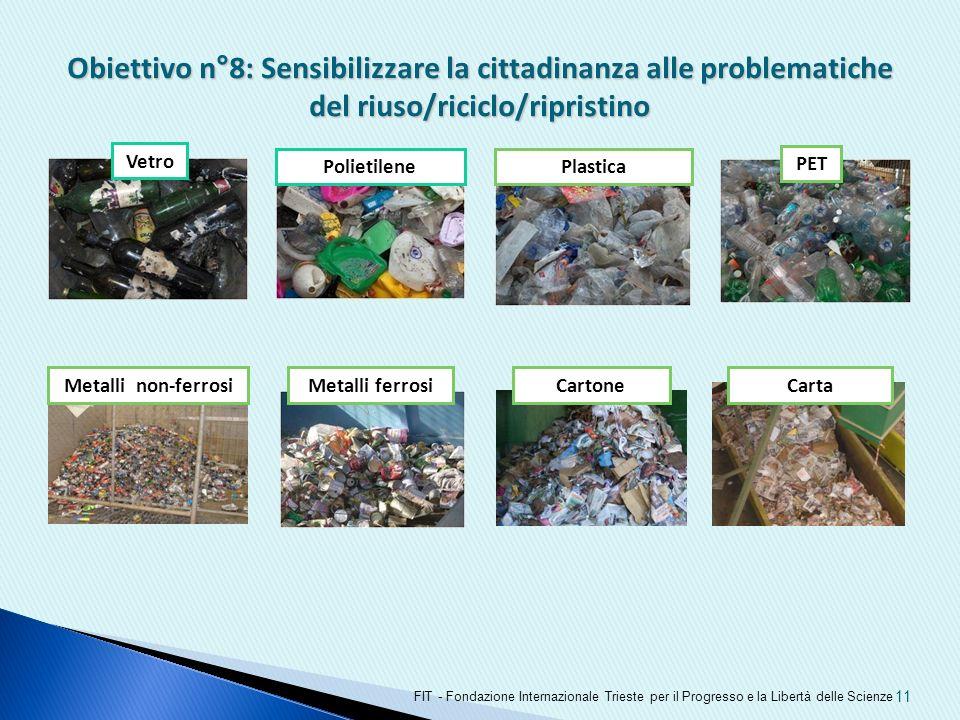 11 Obiettivo n°8: Sensibilizzare la cittadinanza alle problematiche del riuso/riciclo/ripristino FIT - Fondazione Internazionale Trieste per il Progre