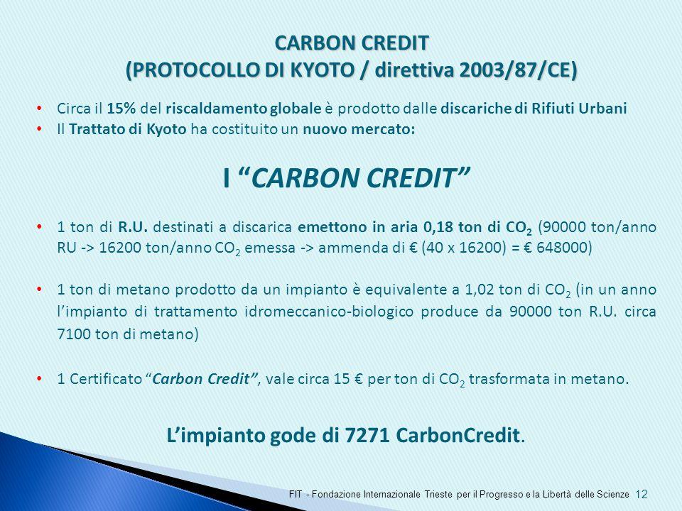 Circa il 15% del riscaldamento globale è prodotto dalle discariche di Rifiuti Urbani Il Trattato di Kyoto ha costituito un nuovo mercato: I CARBON CRE