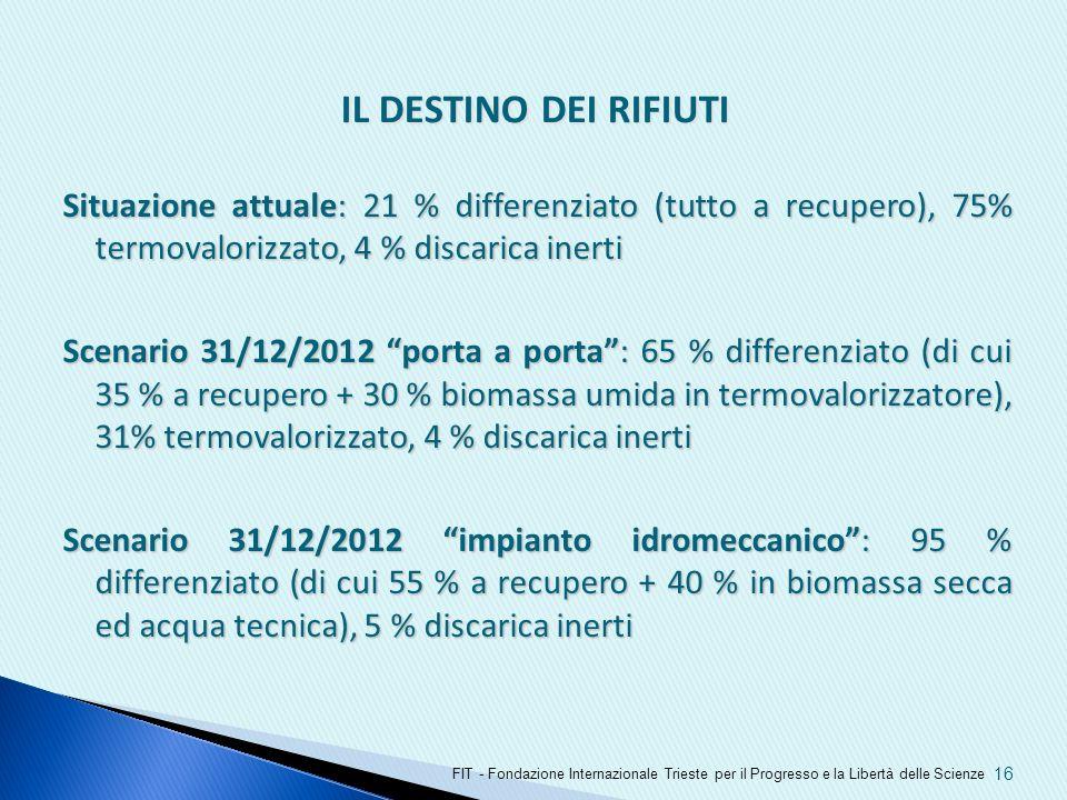 16 IL DESTINO DEI RIFIUTI Situazione attuale: 21 % differenziato (tutto a recupero), 75% termovalorizzato, 4 % discarica inerti Scenario 31/12/2012 po