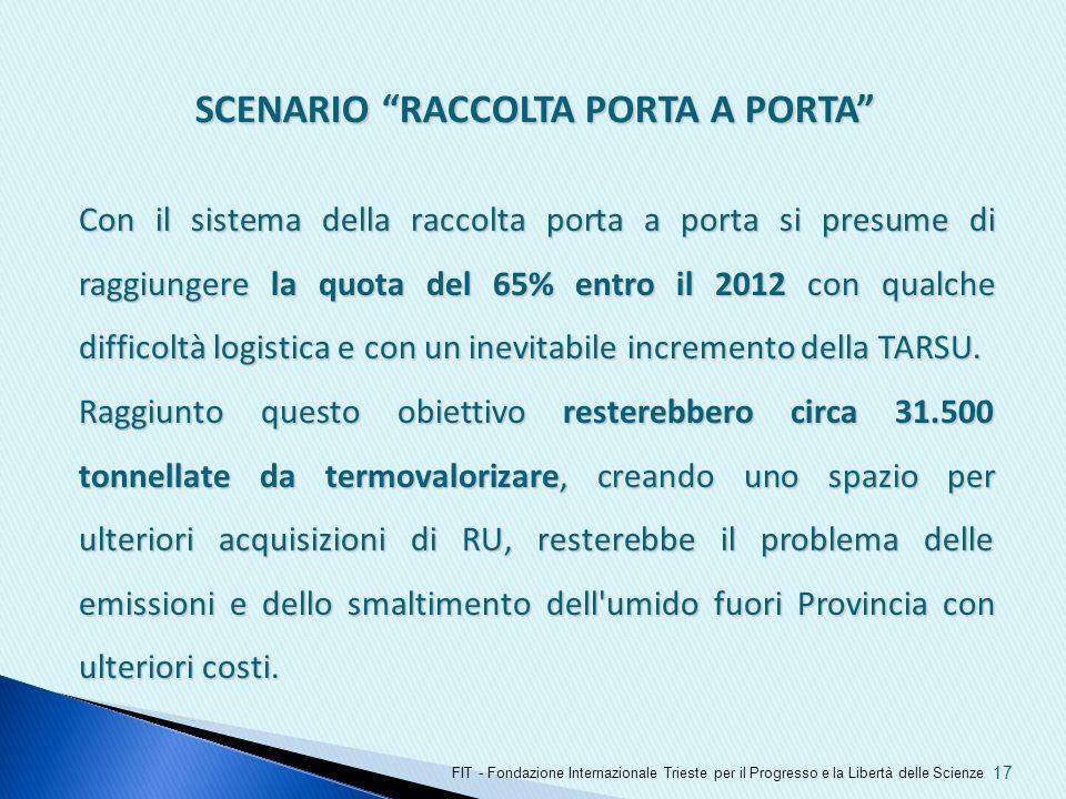 17 SCENARIO RACCOLTA PORTA A PORTA Con il sistema della raccolta porta a porta si presume di raggiungere la quota del 65% entro il 2012 con qualche di