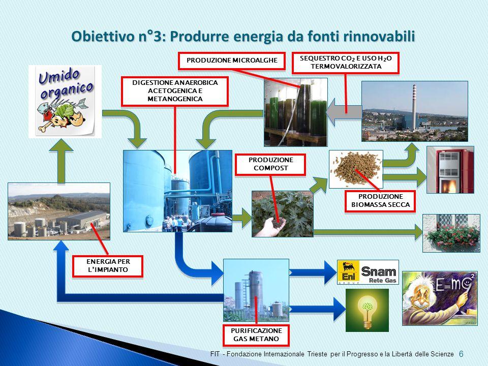 6 Obiettivo n°3: Produrre energia da fonti rinnovabili FIT - Fondazione Internazionale Trieste per il Progresso e la Libertà delle Scienze SEQUESTRO C