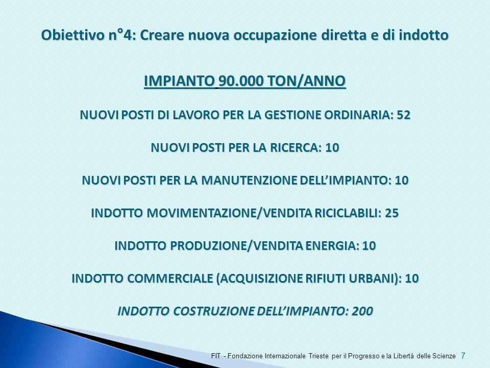 7 Obiettivo n°4: Creare nuova occupazione diretta e di indotto FIT - Fondazione Internazionale Trieste per il Progresso e la Libertà delle Scienze IMP
