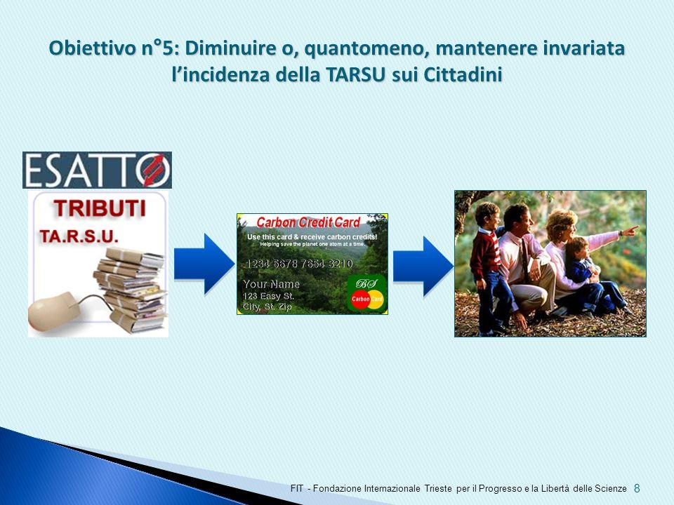 8 Obiettivo n°5: Diminuire o, quantomeno, mantenere invariata lincidenza della TARSU sui Cittadini FIT - Fondazione Internazionale Trieste per il Prog