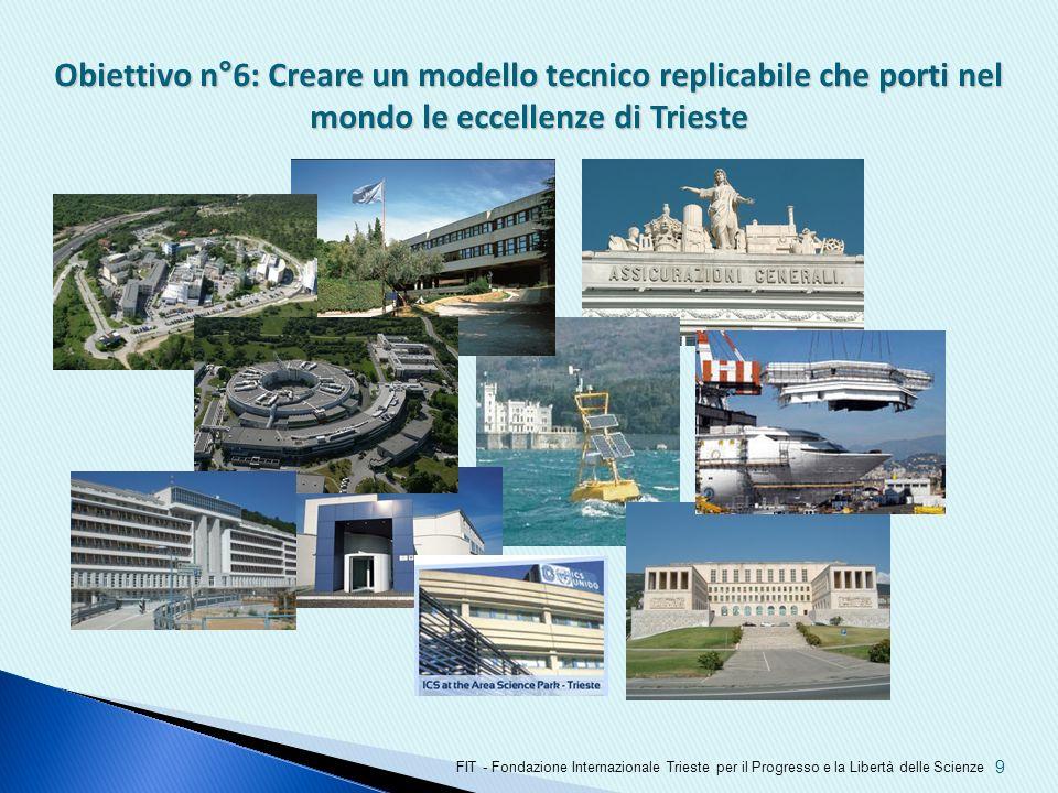 9 Obiettivo n°6: Creare un modello tecnico replicabile che porti nel mondo le eccellenze di Trieste FIT - Fondazione Internazionale Trieste per il Pro