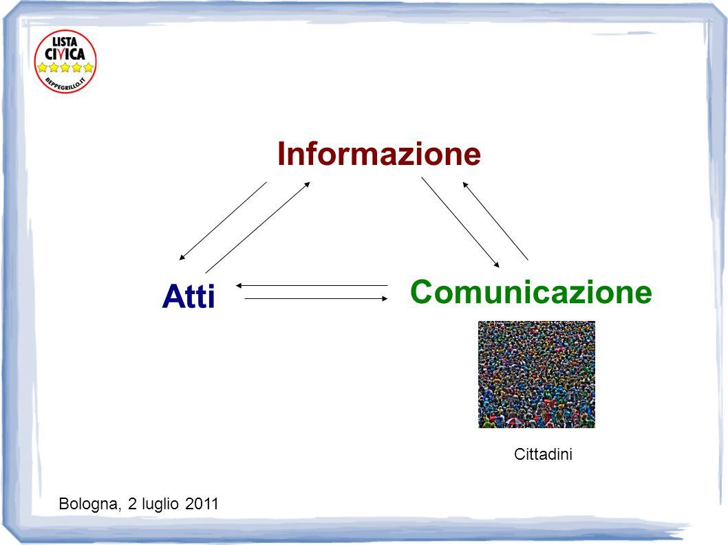 Informazione Comunicazione Atti Bologna, 2 luglio 2011 Cittadini