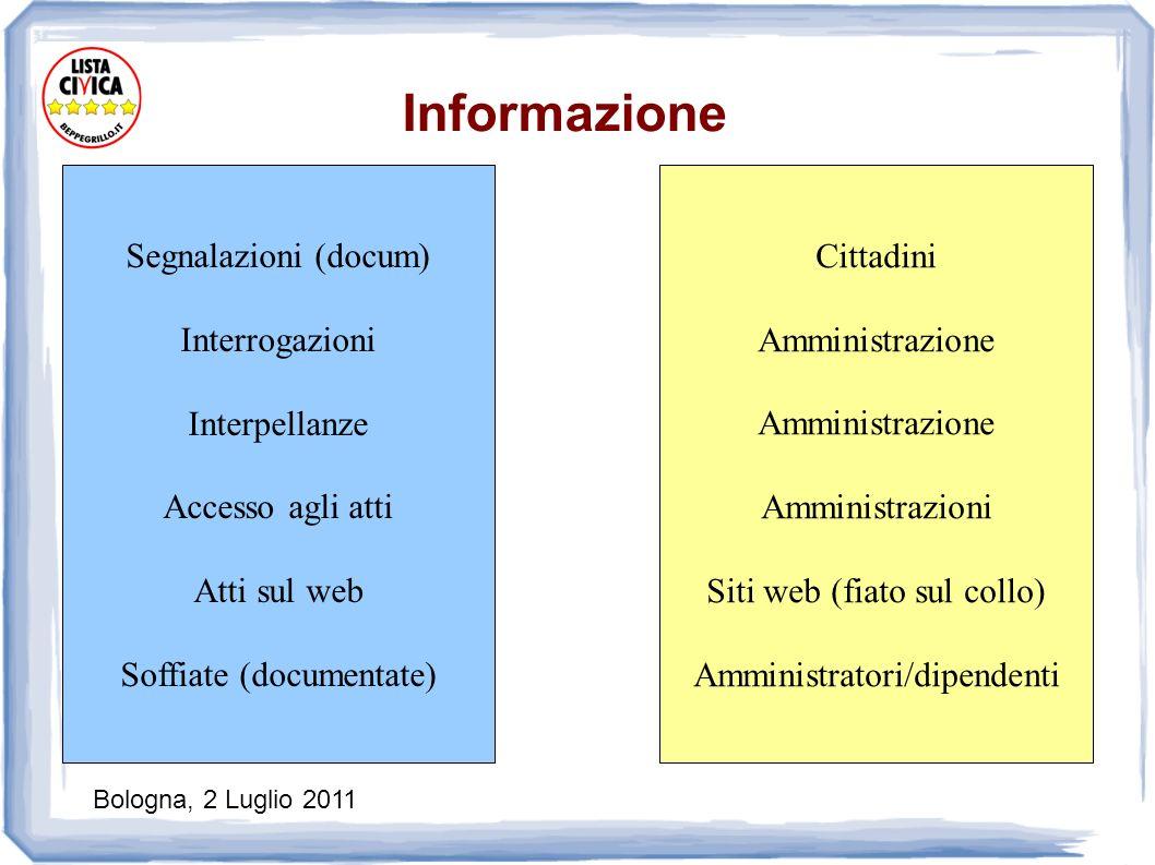 Bologna, 2 Luglio 2011 Informazione Segnalazioni (docum) Interrogazioni Interpellanze Accesso agli atti Atti sul web Soffiate (documentate) Cittadini