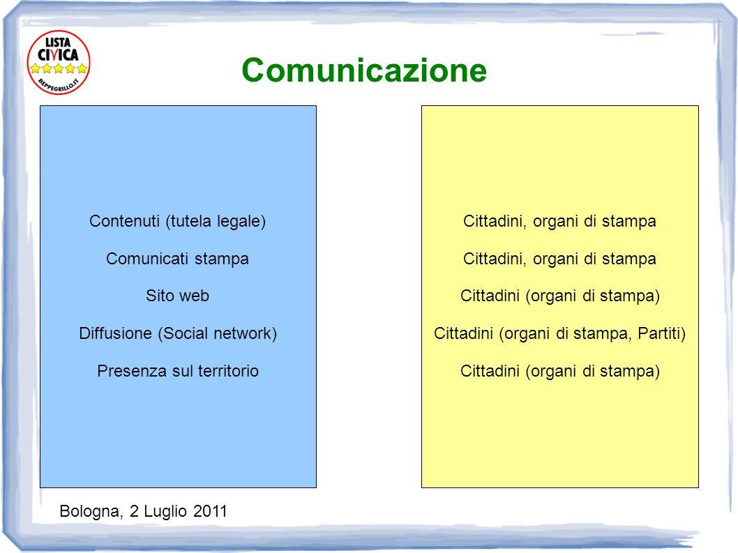 Bologna, 2 Luglio 2011 Contenuti (tutela legale) Comunicati stampa Sito web Diffusione (Social network) Presenza sul territorio Cittadini, organi di s