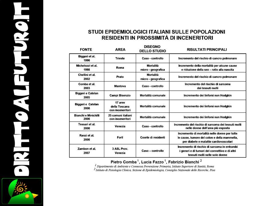 Contratto di ricerca tra il Politecnico di Torino e TRM S.p.A. (2003)