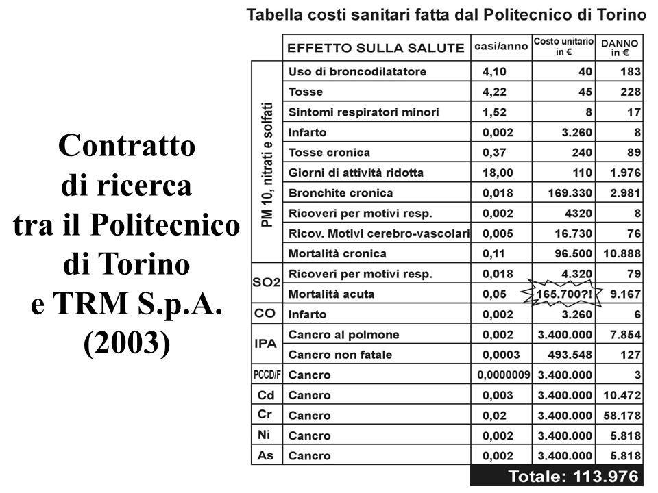 Dal 1992 abbiamo versato oltre tre miliardi di euro allanno (3.076.923.077 euro), determinando un totale di oltre 50 miliardi di euro.