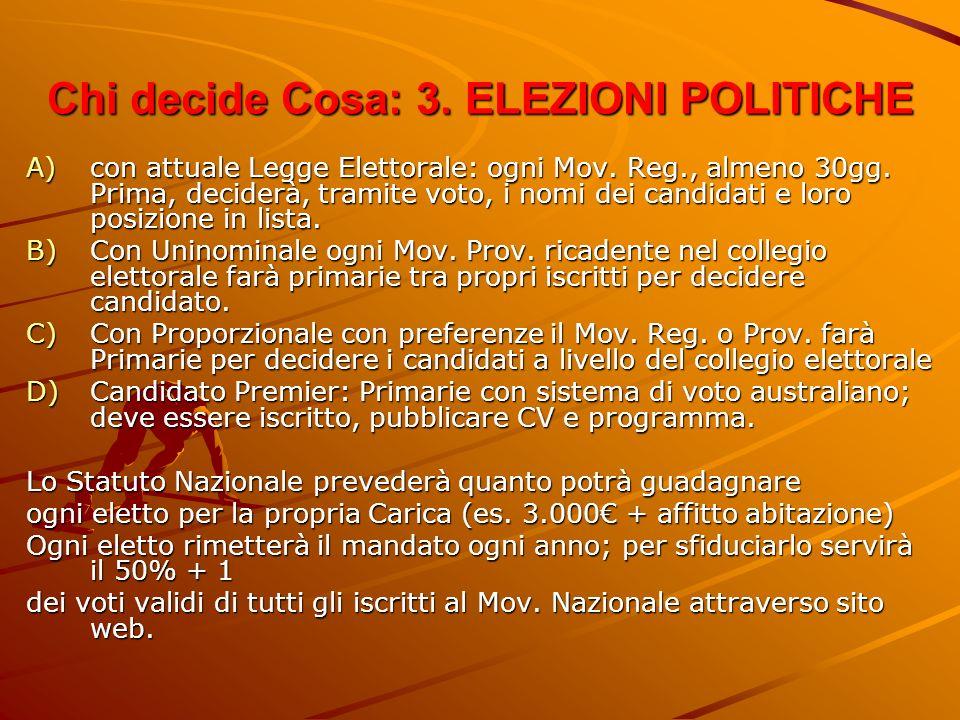 Chi decide Cosa: 3. ELEZIONI POLITICHE A)con attuale Legge Elettorale: ogni Mov. Reg., almeno 30gg. Prima, deciderà, tramite voto, i nomi dei candidat