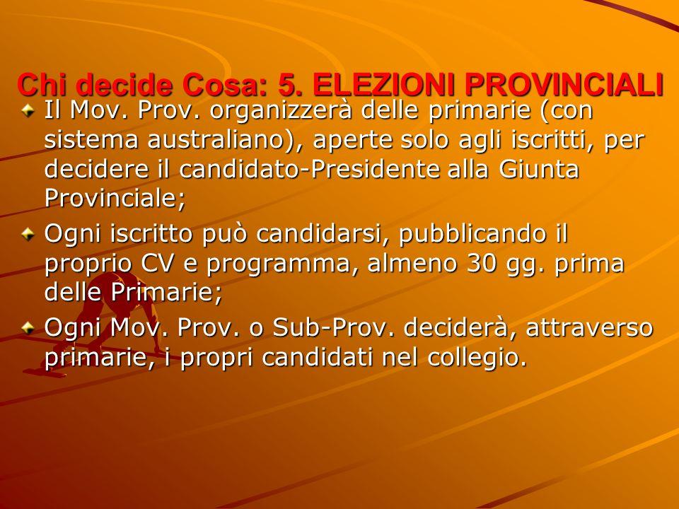 Chi decide Cosa: 6.ELEZIONI COMUNALI Il Mov. Prov.
