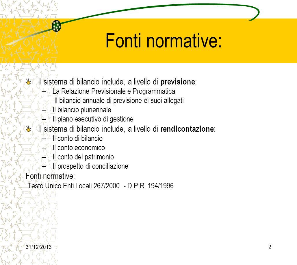 31/12/20133 Fonti normative: Il sistema di bilancio include, a livello di previsione : –La Relazione Previsionale e Programmatica – Il bilancio annuale di previsione ei suoi allegati –Il bilancio pluriennale –Il piano esecutivo di gestione Il sistema di bilancio include, a livello di rendicontazione : – Il conto di bilancio –Il conto economico –Il conto del patrimonio –Il prospetto di conciliazione Fonti normative: Testo Unico Enti Locali 267/2000 - D.P.R.
