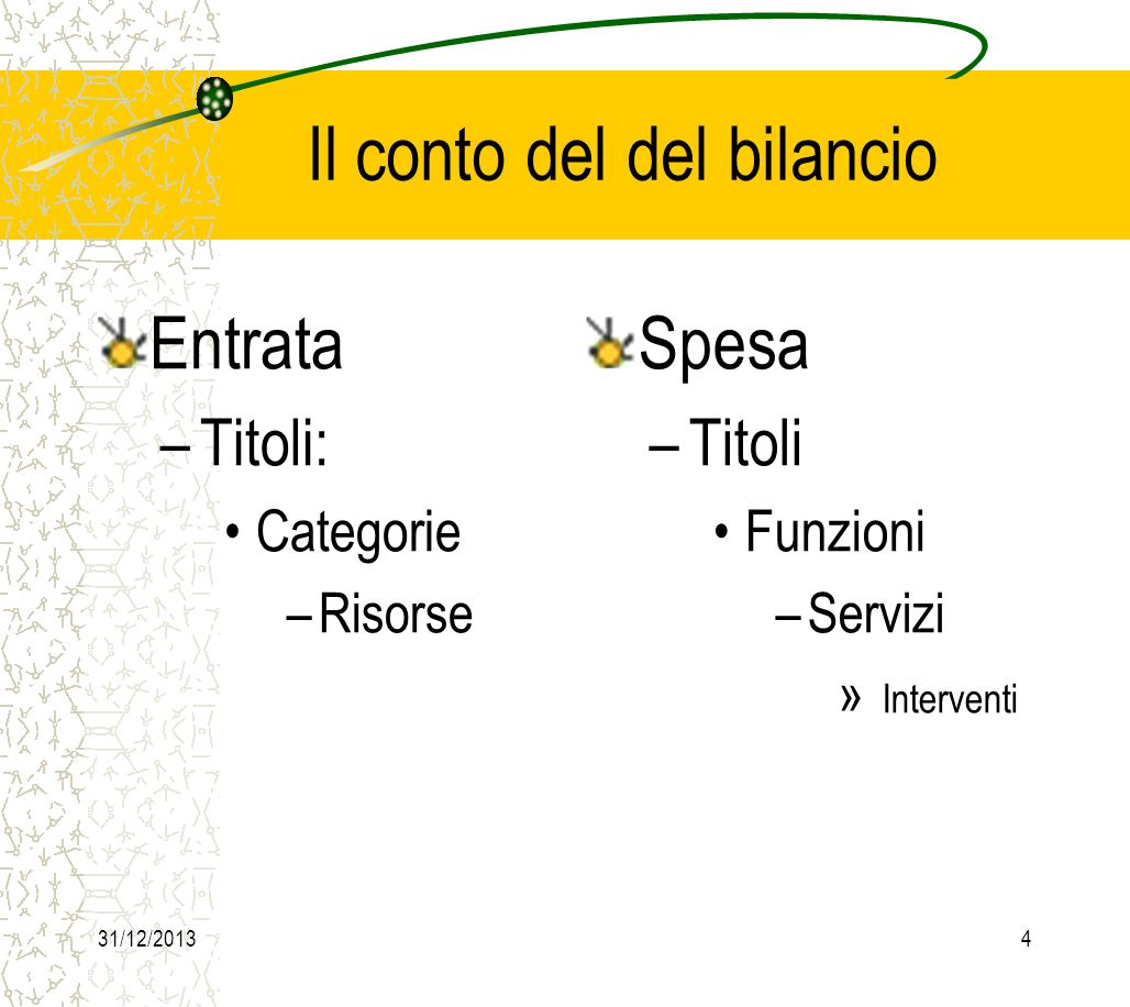 31/12/201315 Le spese spese correnti (titolo I) spese in c/capitale (titolo II) spese per rimborso prestiti (titolo III) spese per servizi in conto terzi (titolo IV)