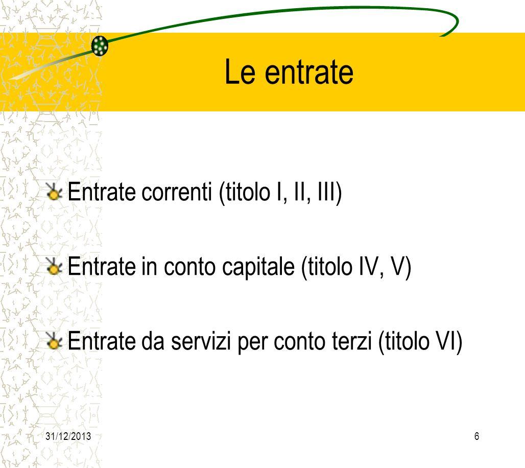 31/12/20137 Le entrate correnti –Entrate tributarie (titolo I) –Contributi e trasferimenti correnti (titolo II) –Entrate extratributarie (titolo III)