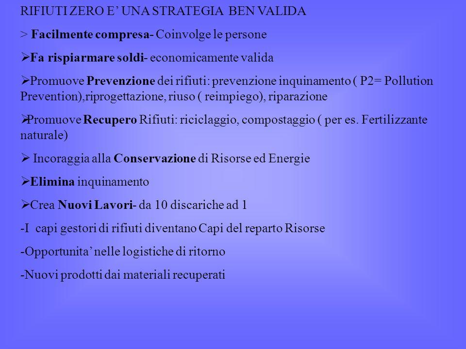 RIFIUTI ZERO E UNA STRATEGIA BEN VALIDA > Facilmente compresa- Coinvolge le persone Fa rispiarmare soldi- economicamente valida Promuove Prevenzione dei rifiuti: prevenzione inquinamento ( P2= Pollution Prevention),riprogettazione, riuso ( reimpiego), riparazione Promuove Recupero Rifiuti: riciclaggio, compostaggio ( per es.