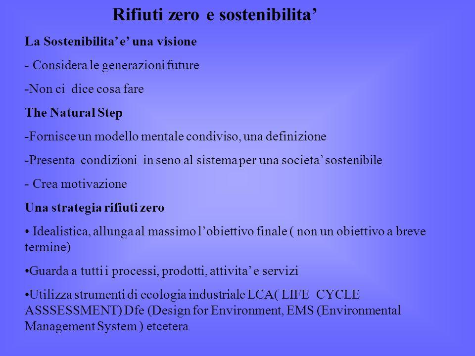 Rifiuti zero e sostenibilita La Sostenibilita e una visione - Considera le generazioni future -Non ci dice cosa fare The Natural Step -Fornisce un modello mentale condiviso, una definizione -Presenta condizioni in seno al sistema per una societa sostenibile - Crea motivazione Una strategia rifiuti zero Idealistica, allunga al massimo lobiettivo finale ( non un obiettivo a breve termine) Guarda a tutti i processi, prodotti, attivita e servizi Utilizza strumenti di ecologia industriale LCA( LIFE CYCLE ASSSESSMENT) Dfe (Design for Environment, EMS (Environmental Management System ) etcetera