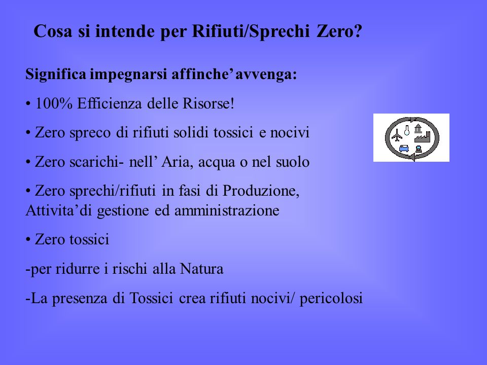 Cosa si intende per Rifiuti/Sprechi Zero.
